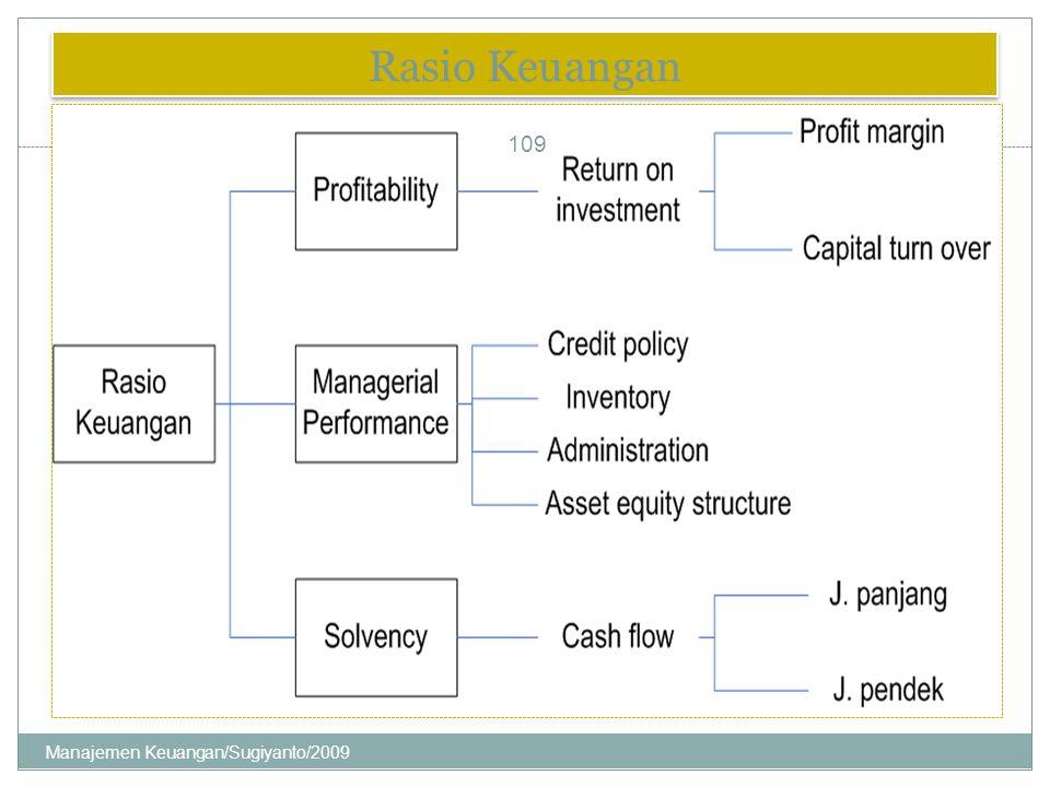 Rasio Keuangan 109 Manajemen Keuangan/Sugiyanto/2009
