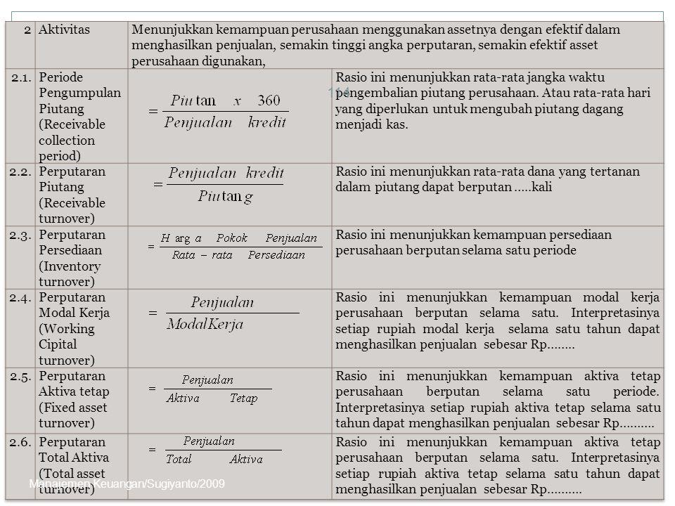 114 Manajemen Keuangan/Sugiyanto/2009