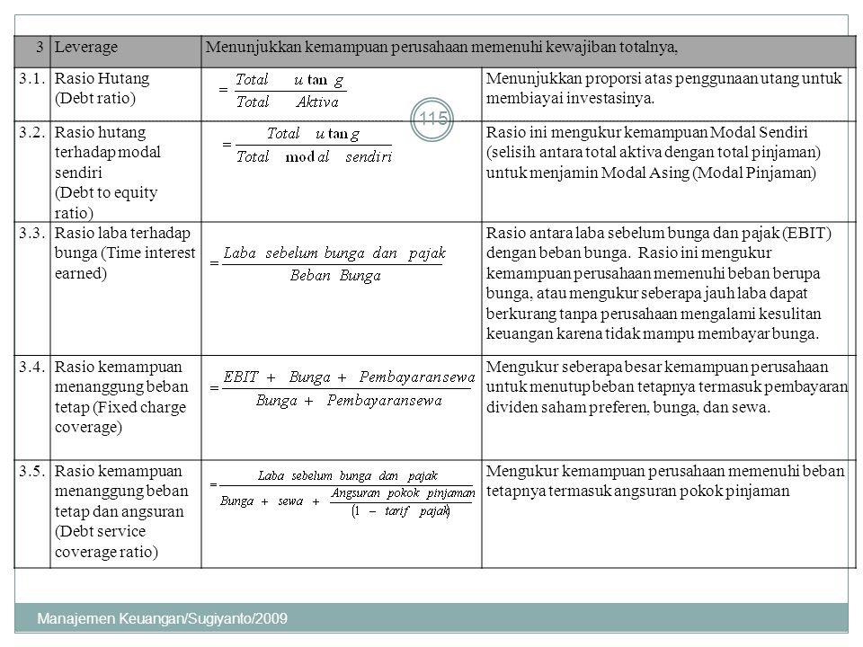 3LeverageMenunjukkan kemampuan perusahaan memenuhi kewajiban totalnya, 3.1.Rasio Hutang (Debt ratio) Menunjukkan proporsi atas penggunaan utang untuk