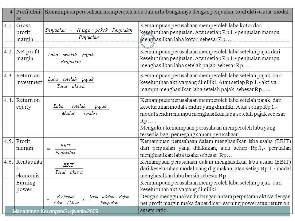 4Profitabilit as Kemampuan perusahaan memperoleh laba dalam hubungannya dengan penjualan, total aktiva atau modal. 4.1.Gross profit margin Kemampuan p