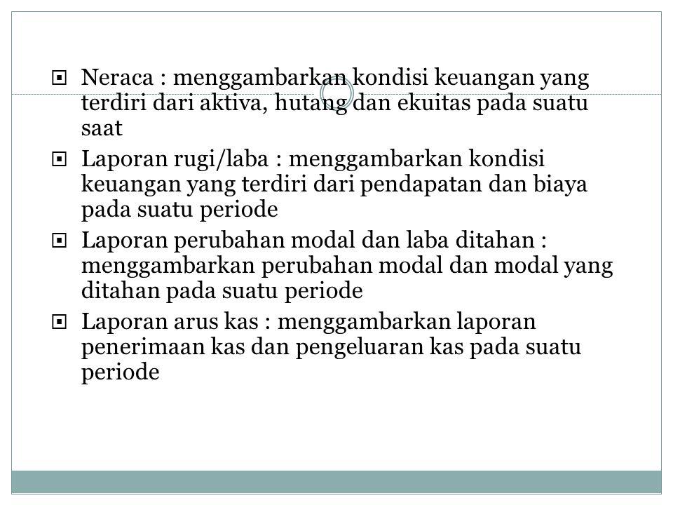  Neraca : menggambarkan kondisi keuangan yang terdiri dari aktiva, hutang dan ekuitas pada suatu saat  Laporan rugi/laba : menggambarkan kondisi keu