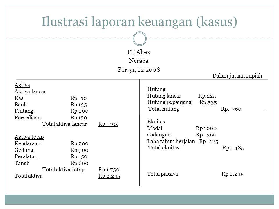 Ilustrasi laporan keuangan (kasus) PT Altex Neraca Per 31, 12 2008 Aktiva Aktiva lancar KasRp 10 BankRp 135 PiutangRp 200 PersediaanRp 150 Total aktiv