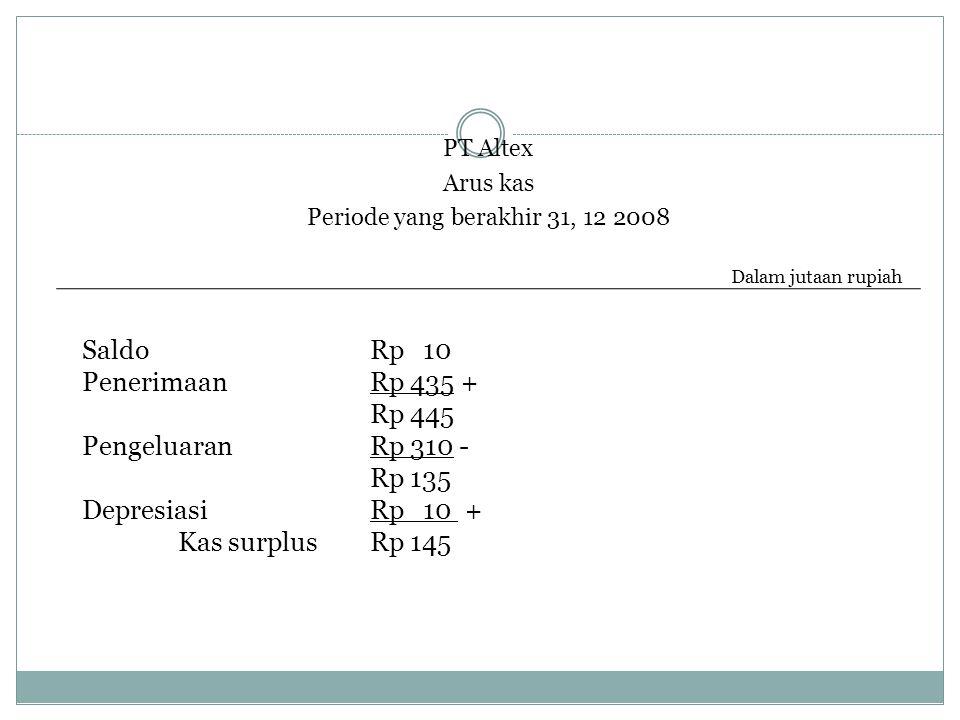 PT Altex Arus kas Periode yang berakhir 31, 12 2008 Dalam jutaan rupiah SaldoRp 10 PenerimaanRp 435 + Rp 445 PengeluaranRp 310 - Rp 135 DepresiasiRp 1