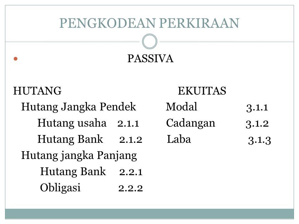 PENGKODEAN PERKIRAAN PASSIVA HUTANG EKUITAS Hutang Jangka Pendek Modal 3.1.1 Hutang usaha 2.1.1 Cadangan 3.1.2 Hutang Bank 2.1.2 Laba 3.1.3 Hutang jan