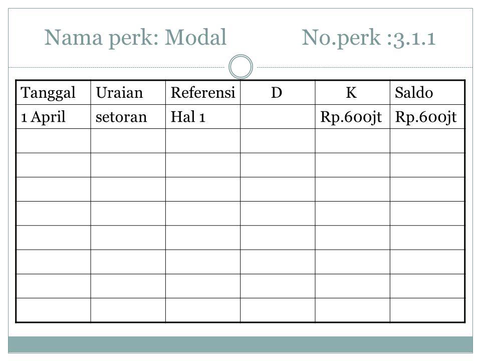 Nama perk: Modal No.perk :3.1.1 TanggalUraianReferensi D KSaldo 1 AprilsetoranHal 1Rp.600jt