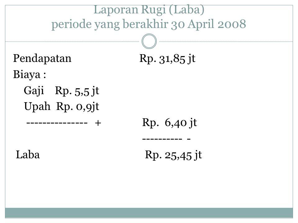 Laporan Rugi (Laba) periode yang berakhir 30 April 2008 Pendapatan Rp. 31,85 jt Biaya : Gaji Rp. 5,5 jt Upah Rp. 0,9jt --------------- + Rp. 6,40 jt -