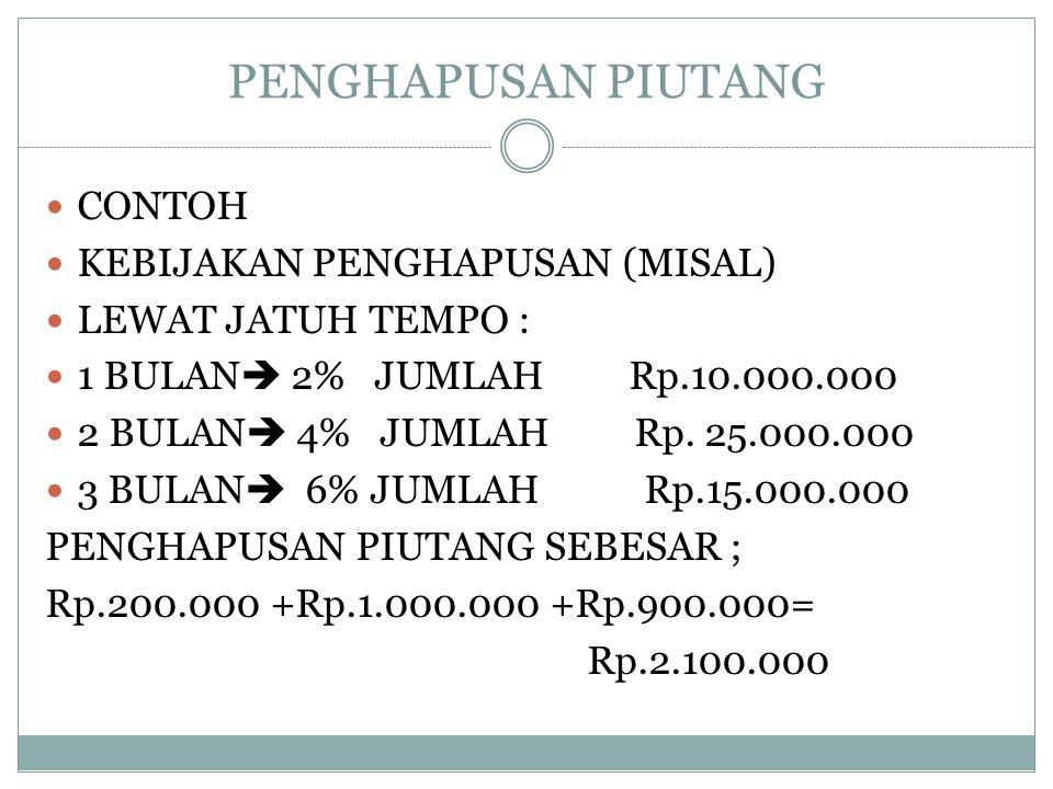 PENGHAPUSAN PIUTANG CONTOH KEBIJAKAN PENGHAPUSAN (MISAL) LEWAT JATUH TEMPO : 1 BULAN  2% JUMLAH Rp.10.000.000 2 BULAN  4% JUMLAH Rp. 25.000.000 3 BU