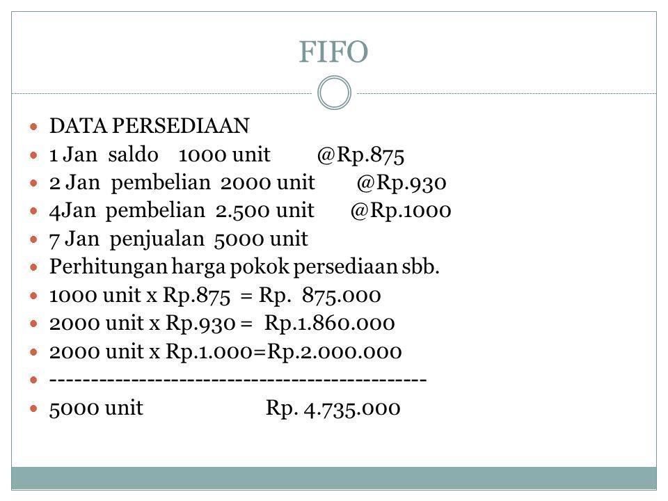 FIFO DATA PERSEDIAAN 1 Jan saldo 1000 unit @Rp.875 2 Jan pembelian 2000 unit @Rp.930 4Jan pembelian 2.500 unit @Rp.1000 7 Jan penjualan 5000 unit Perh