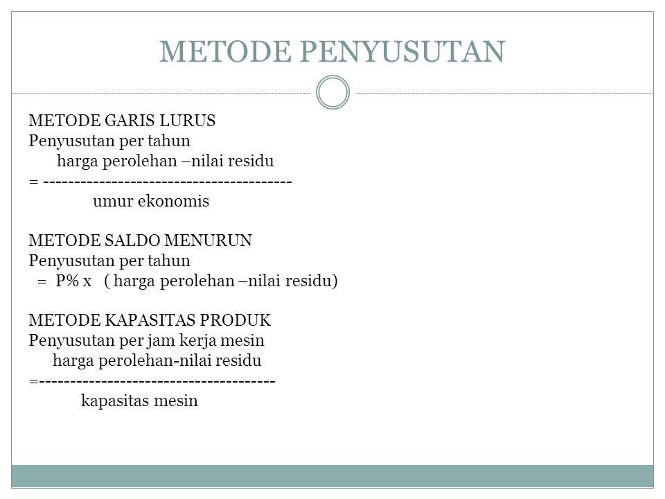 METODE PENYUSUTAN METODE GARIS LURUS Penyusutan per tahun harga perolehan –nilai residu = ---------------------------------------- umur ekonomis METOD