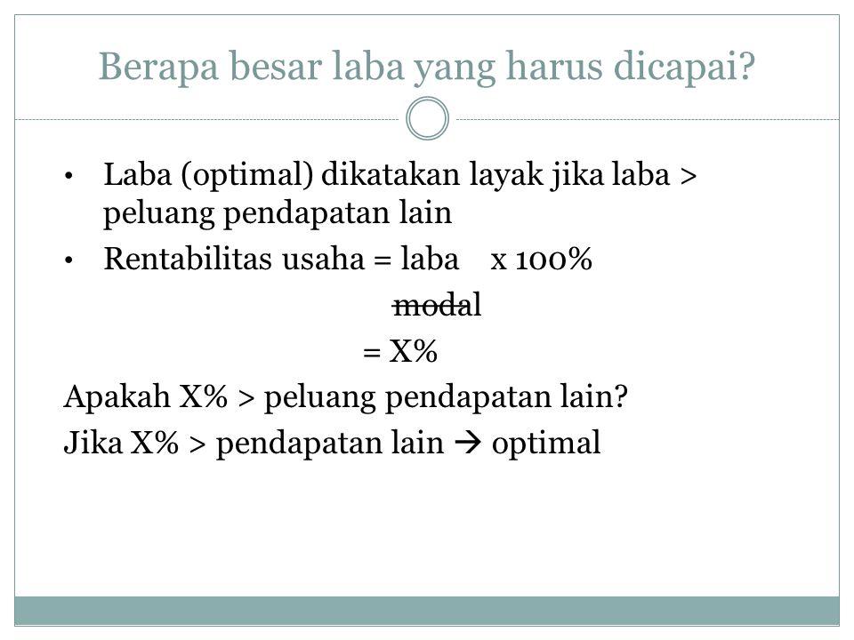 Berapa besar laba yang harus dicapai? Laba (optimal) dikatakan layak jika laba > peluang pendapatan lain Rentabilitas usaha = laba x 100% modal = X% A