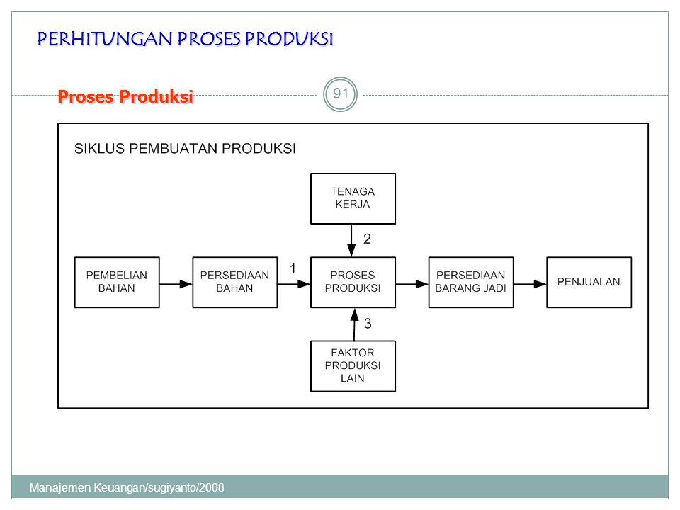 Proses Produksi PERHITUNGAN PROSES PRODUKSI 91 Manajemen Keuangan/sugiyanto/2008