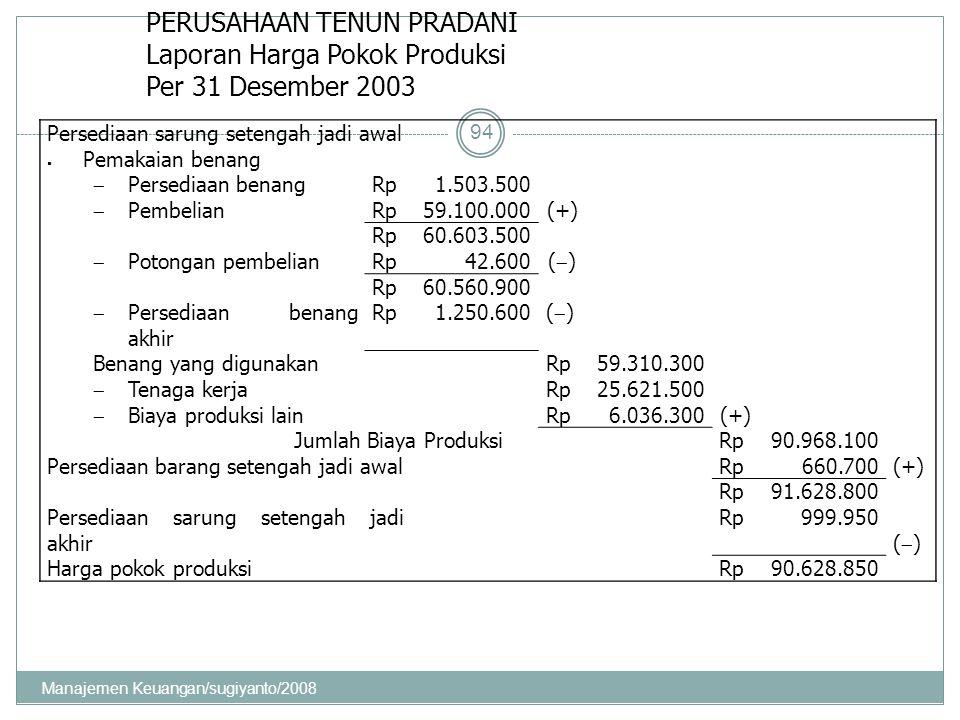 Persediaan sarung setengah jadi awal  Pemakaian benang  Persediaan benangRp1.503.500  PembelianRp59.100.000 (+) Rp60.603.500  Potongan pembelianRp