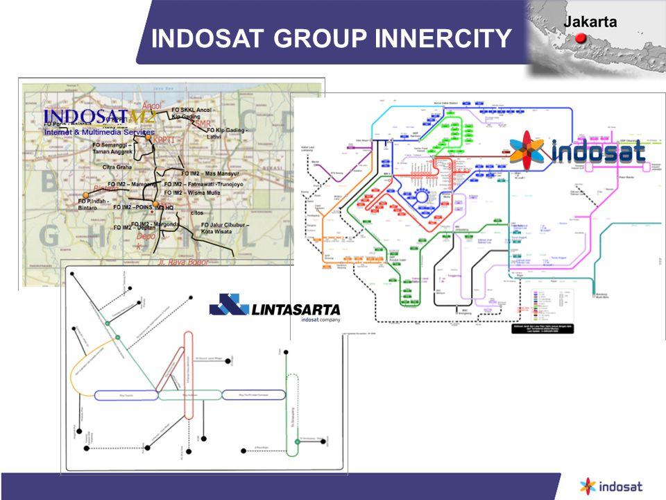 INDOSAT GROUP INNERCITY