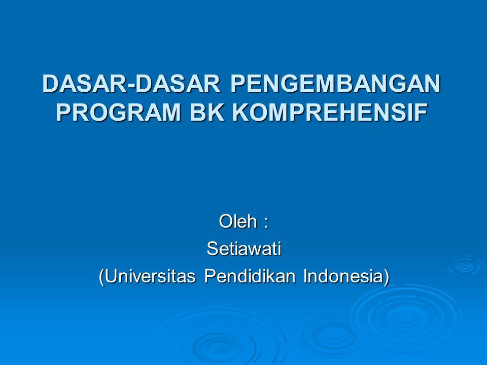 DASAR-DASAR PENGEMBANGAN PROGRAM BK KOMPREHENSIF Oleh : Setiawati (Universitas Pendidikan Indonesia)