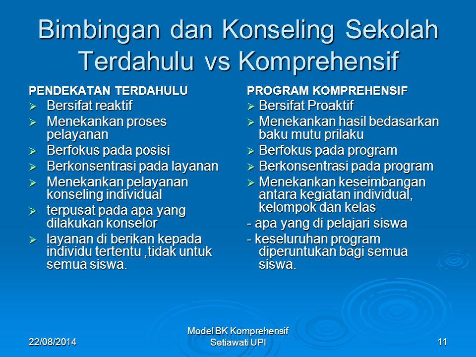 22/08/2014 Model BK Komprehensif Setiawati UPI11 Bimbingan dan Konseling Sekolah Terdahulu vs Komprehensif PENDEKATAN TERDAHULU  Bersifat reaktif  M