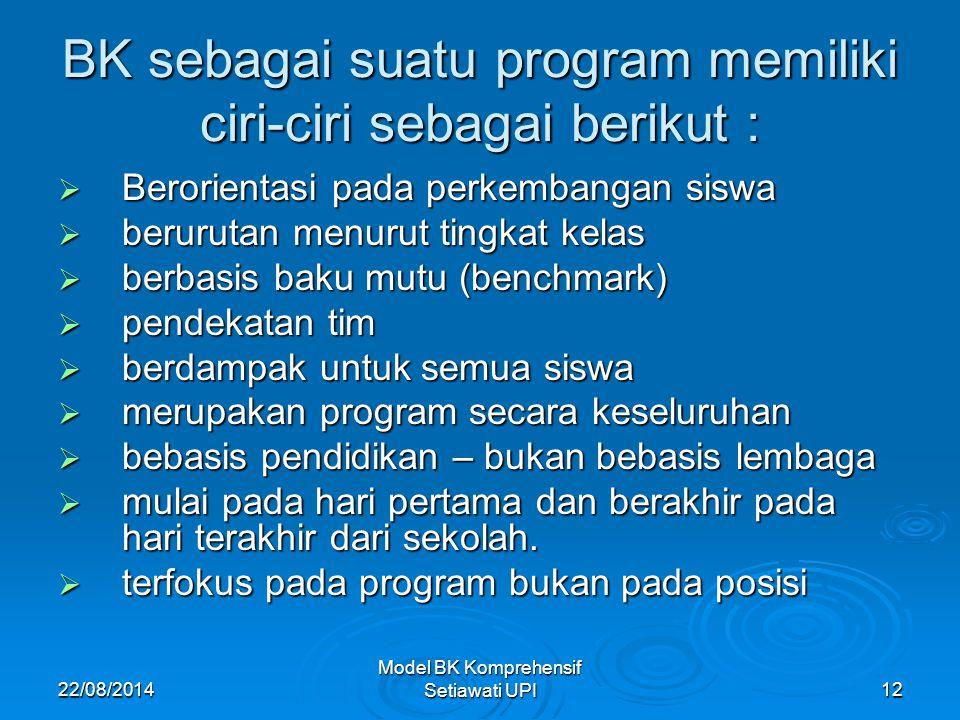 22/08/2014 Model BK Komprehensif Setiawati UPI12 BK sebagai suatu program memiliki ciri-ciri sebagai berikut :  Berorientasi pada perkembangan siswa