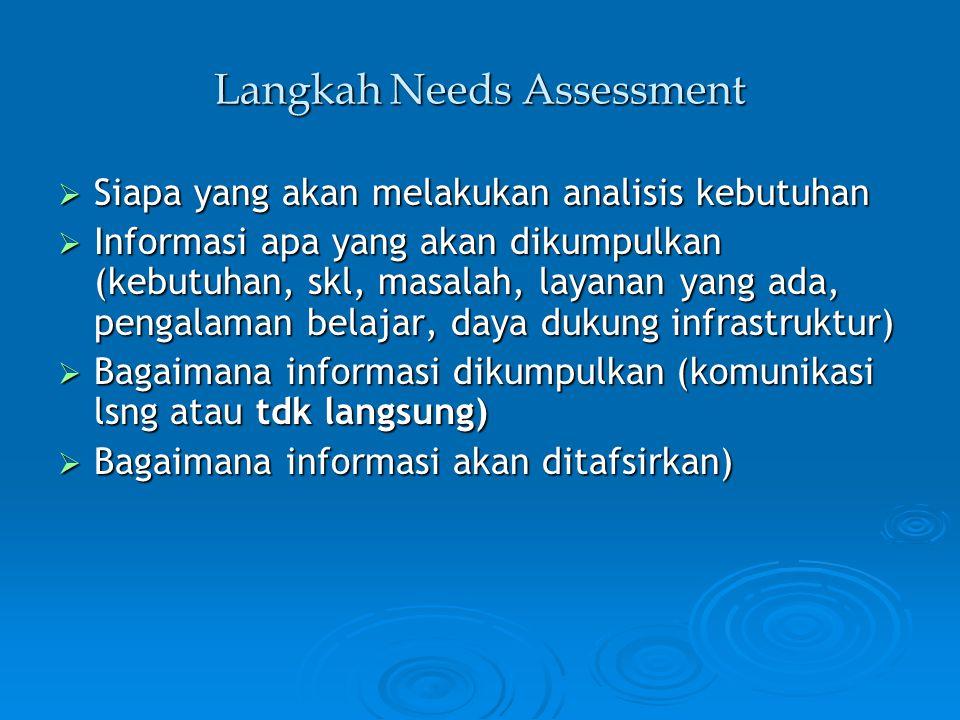 Langkah Needs Assessment  Siapa yang akan melakukan analisis kebutuhan  Informasi apa yang akan dikumpulkan (kebutuhan, skl, masalah, layanan yang a