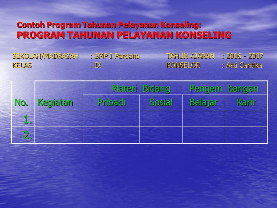 Contoh Program Tahunan Pelayanan Konseling: PROGRAM TAHUNAN PELAYANAN KONSELING SEKOLAH/MADRASAH: SMP I PerdanaTAHUN AJARAN: 2006 - 2007 KELAS: IXKONS