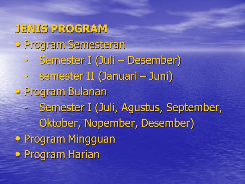 JENIS PROGRAM Program Semesteran Program Semesteran -Semester I (Juli – Desember) -semester II (Januari – Juni) Program Bulanan Program Bulanan -Semes