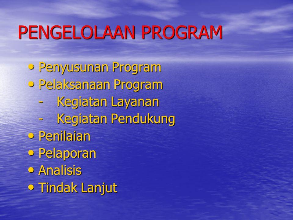 PENGELOLAAN PROGRAM Penyusunan Program Penyusunan Program Pelaksanaan Program Pelaksanaan Program -Kegiatan Layanan -Kegiatan Pendukung Penilaian Peni