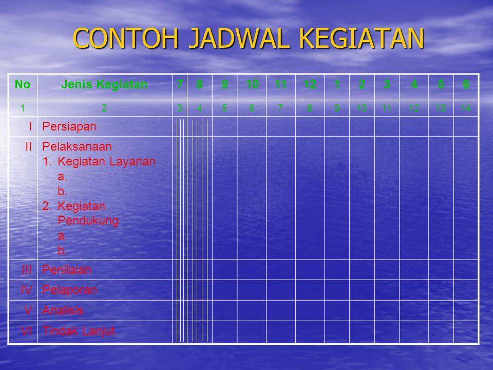 CONTOH JADWAL KEGIATAN NoJenis Kegiatan789101112123456 1234567891011121314 IPersiapan IIPelaksanaan 1.Kegiatan Layanan a. b. 2.Kegiatan Pendukung a. b