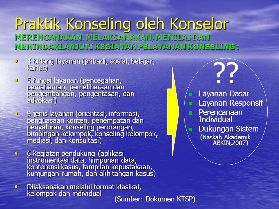 Praktik Konseling oleh Konselor MERENCANAKAN. MELAKSANAKAN, MENILAI DAN MENINDAKLANJUTI KEGIATAN PELAYANAN KONSELING : 4 bidang layanan (pribadi, sosi