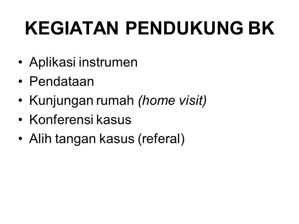 KEGIATAN PENDUKUNG BK Aplikasi instrumen Pendataan Kunjungan rumah (home visit) Konferensi kasus Alih tangan kasus (referal)