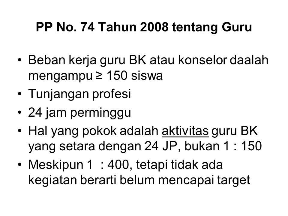 PP No. 74 Tahun 2008 tentang Guru Beban kerja guru BK atau konselor daalah mengampu ≥ 150 siswa Tunjangan profesi 24 jam perminggu Hal yang pokok adal