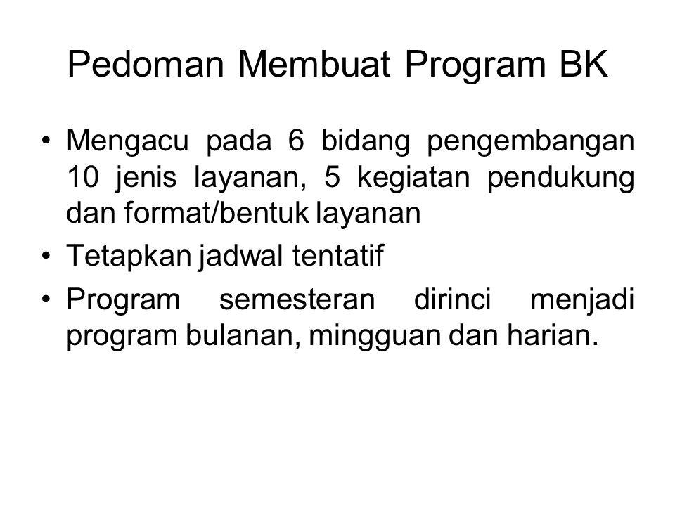 Pedoman Membuat Program BK Mengacu pada 6 bidang pengembangan 10 jenis layanan, 5 kegiatan pendukung dan format/bentuk layanan Tetapkan jadwal tentati
