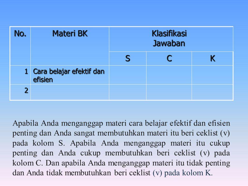 No. Materi BK Klasifikasi Jawaban SCK 1 Cara belajar efektif dan efisien 2 Apabila Anda menganggap materi cara belajar efektif dan efisien penting dan