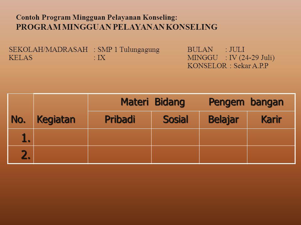 Contoh Program Mingguan Pelayanan Konseling: PROGRAM MINGGUAN PELAYANAN KONSELING SEKOLAH/MADRASAH: SMP 1 TulungagungBULAN: JULI KELAS: IXMINGGU: IV (
