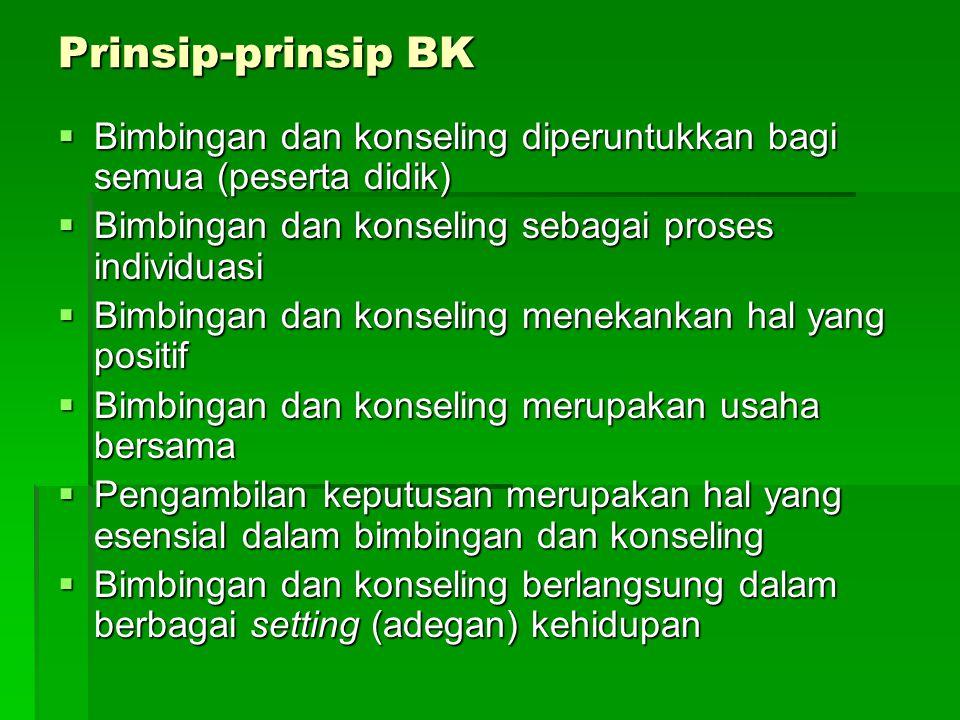 Prinsip-prinsip BK  Bimbingan dan konseling diperuntukkan bagi semua (peserta didik)  Bimbingan dan konseling sebagai proses individuasi  Bimbingan
