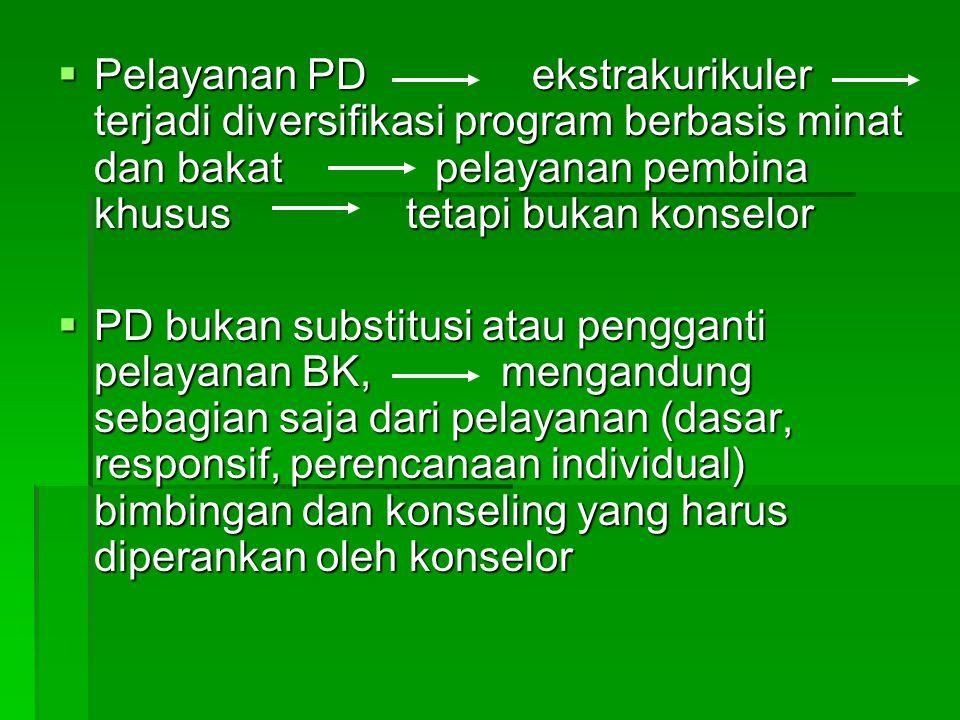  Pelayanan PD ekstrakurikuler terjadi diversifikasi program berbasis minat dan bakat pelayanan pembina khusus tetapi bukan konselor  PD bukan substitusi atau pengganti pelayanan BK, mengandung sebagian saja dari pelayanan (dasar, responsif, perencanaan individual) bimbingan dan konseling yang harus diperankan oleh konselor