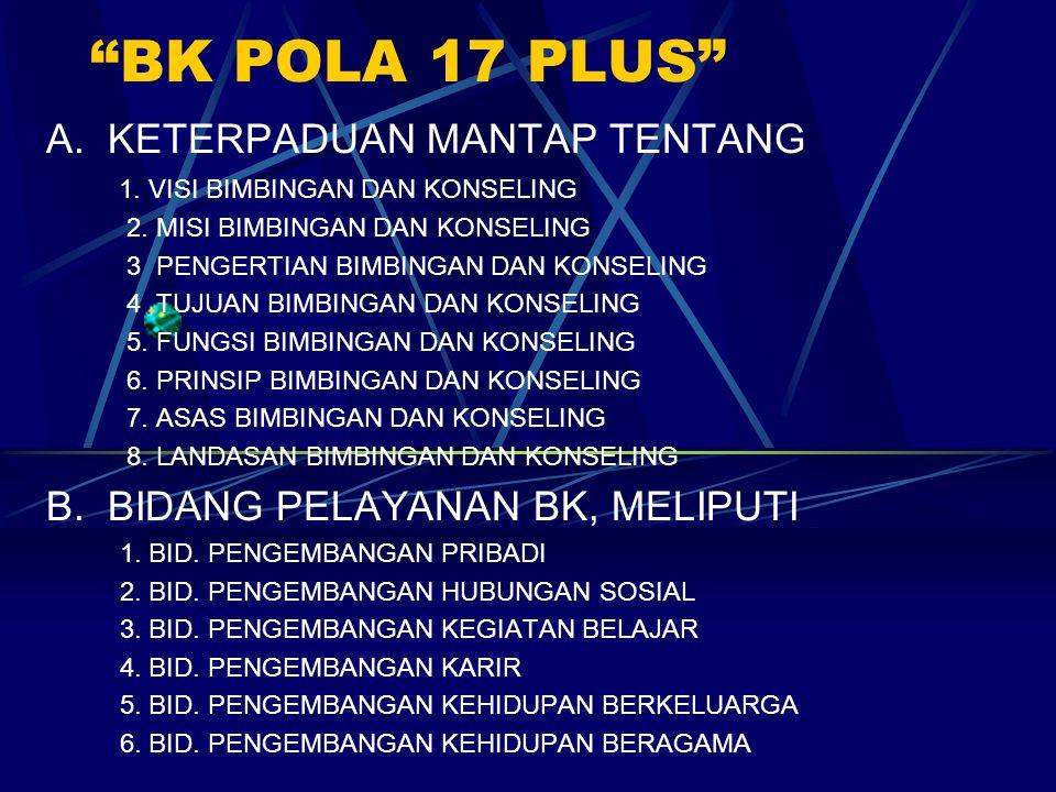 BK POLA 17 PLUS A.KETERPADUAN MANTAP TENTANG 1.