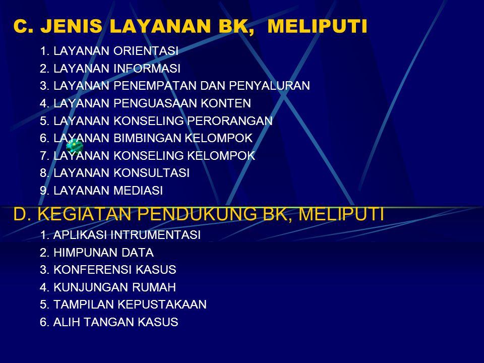 C.JENIS LAYANAN BK, MELIPUTI 1. LAYANAN ORIENTASI 2.