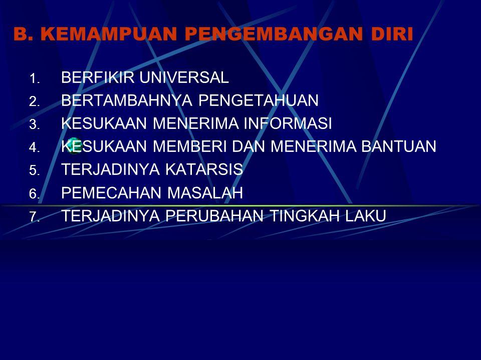B.KEMAMPUAN PENGEMBANGAN DIRI 1. BERFIKIR UNIVERSAL 2.