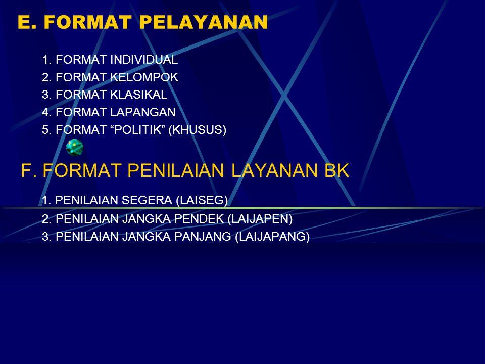 """E. FORMAT PELAYANAN 1. FORMAT INDIVIDUAL 2. FORMAT KELOMPOK 3. FORMAT KLASIKAL 4. FORMAT LAPANGAN 5. FORMAT """"POLITIK"""" (KHUSUS) F. FORMAT PENILAIAN LAY"""