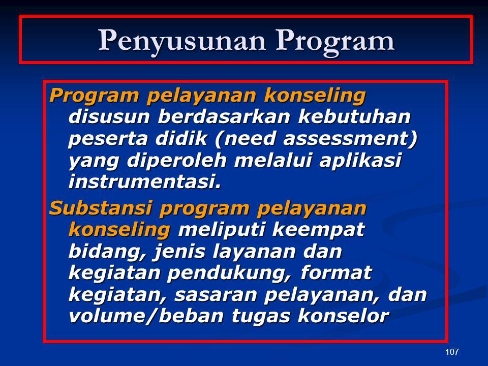 106 Format Kegiatan Individual, yaitu format kegiatan konseling yang melayani peserta didik secara perorangan. Individual, yaitu format kegiatan konse