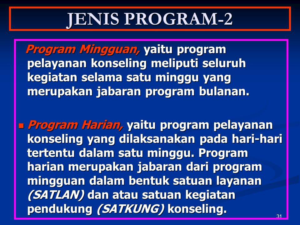 30 JENIS PROGRAM-1 Program Tahunan, yaitu program pelayanan konseling meliputi seluruh kegiatan selama satu tahun untuk masing- masing kelas di sekola