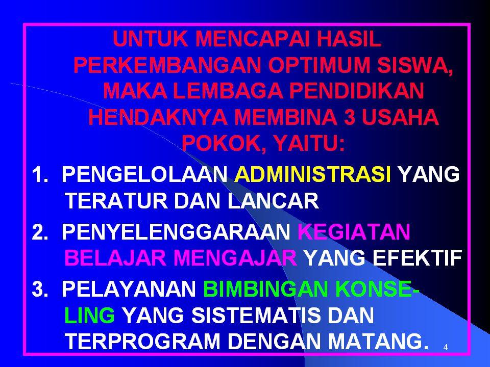 54 Pembelajaran Bidang Studi Manajemen & Supervisi Bimbingan & Konseling Wilayah Manajemen & Kepemim- pinan Wilayah Pembelajar- an yang Mendidik Wilay
