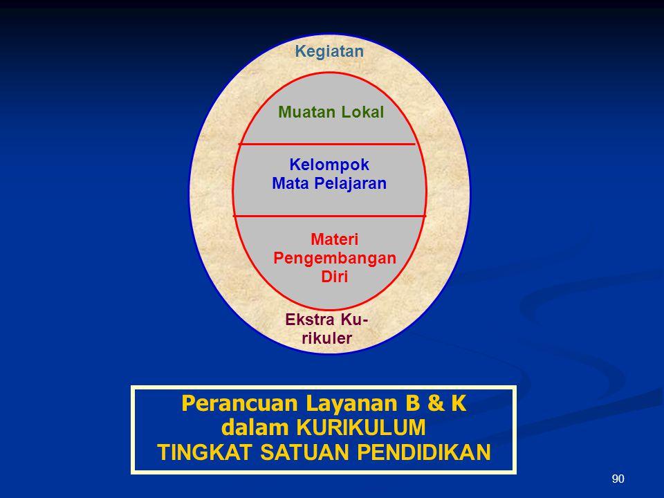 89 PROGRAM PENGEMBANGAN DIRI MELALUI PELAYANAN BIMBINGAN DAN KONSELING Oleh: Drs. H. Husain Jusuf, M. Pd ASOSIASI BIMBINGAN DAN KONSELING INDONESIA PR