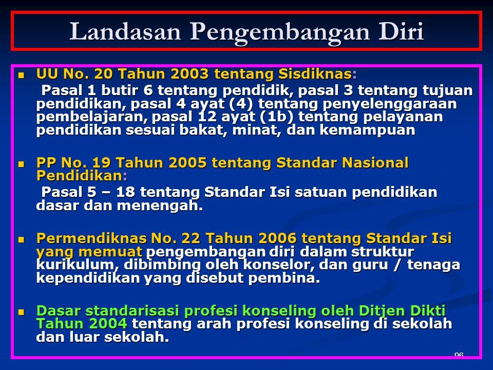 95 PANDUAN MODEL PENGEMBAN GAN DIRI Untuk Satuan Pendidikan Dasar Dan Menengah DEPARTEMEN PENDIDIKAN NASIONAL