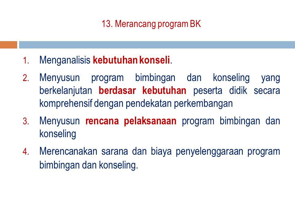 13.Merancang program BK 1. Menganalisis kebutuhan konseli.