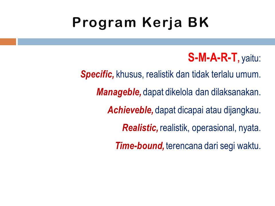 Program Kerja BK S-M-A-R-T, yaitu: Specific, khusus, realistik dan tidak terlalu umum. Manageble, dapat dikelola dan dilaksanakan. Achieveble, dapat d