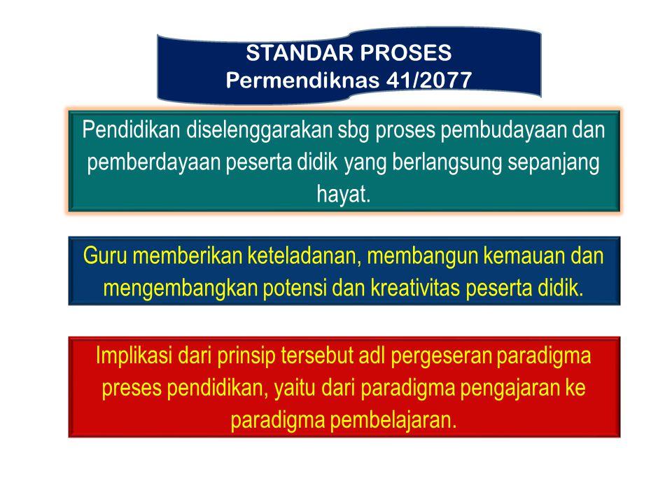 STANDAR PROSES Permendiknas 41/2077 Pendidikan diselenggarakan sbg proses pembudayaan dan pemberdayaan peserta didik yang berlangsung sepanjang hayat.