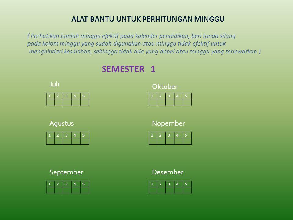 ALAT BANTU UNTUK PERHITUNGAN MINGGU ( Perhatikan jumlah minggu efektif pada kalender pendidikan, beri tanda silang pada kolom minggu yang sudah diguna