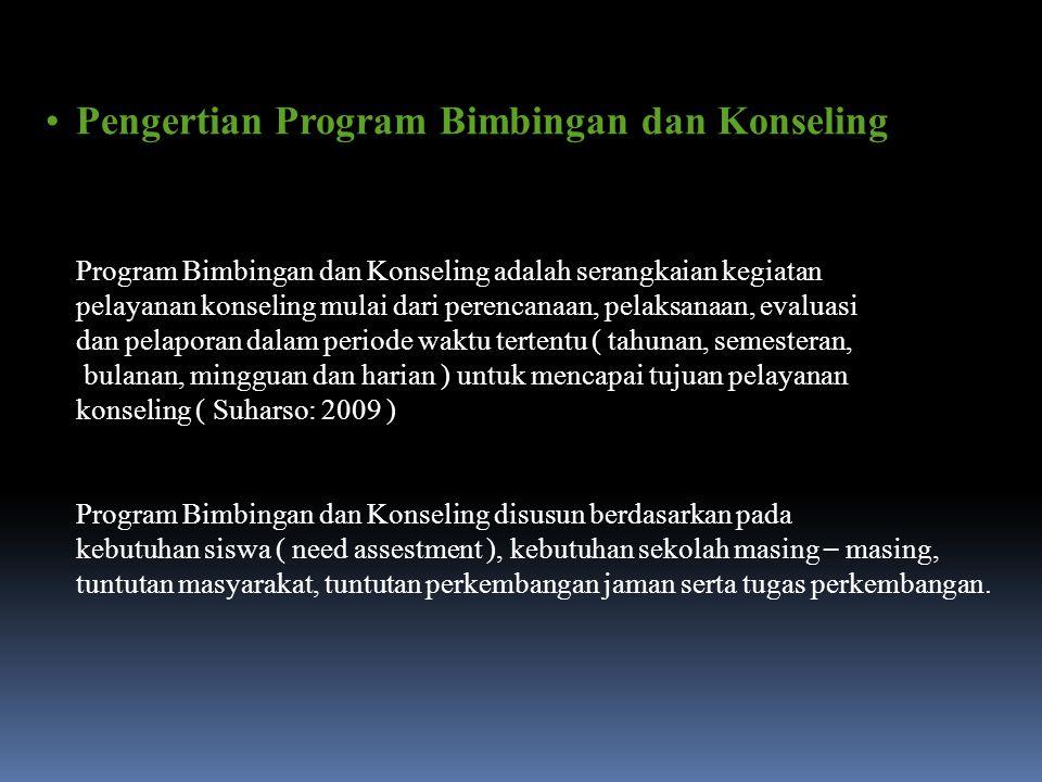 Pengertian Program Bimbingan dan Konseling Program Bimbingan dan Konseling adalah serangkaian kegiatan pelayanan konseling mulai dari perencanaan, pel