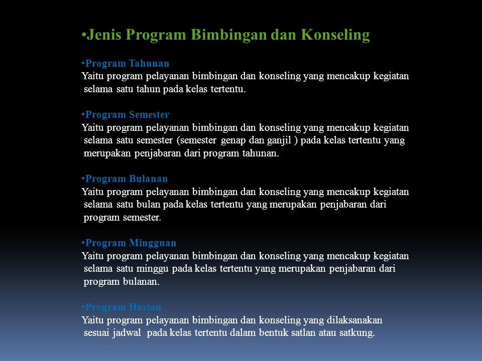 Jenis Program Bimbingan dan Konseling Program Tahunan Yaitu program pelayanan bimbingan dan konseling yang mencakup kegiatan selama satu tahun pada ke