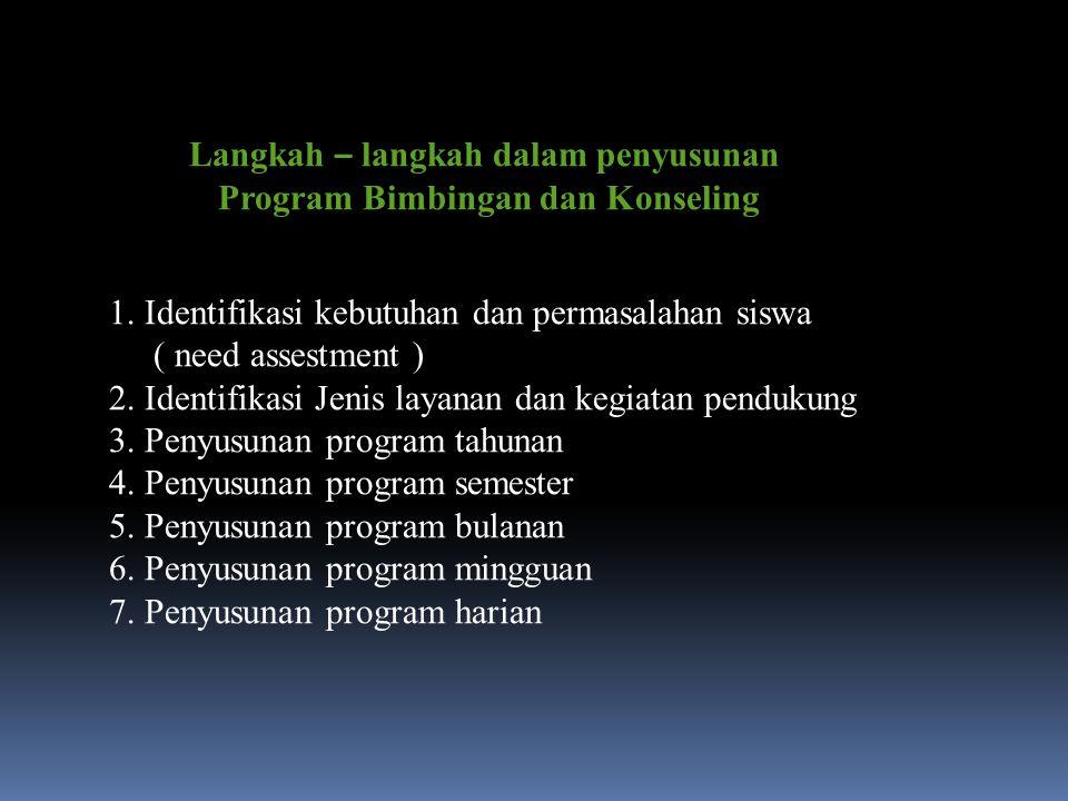 Langkah – langkah dalam penyusunan Program Bimbingan dan Konseling 1. Identifikasi kebutuhan dan permasalahan siswa ( need assestment ) 2. Identifikas