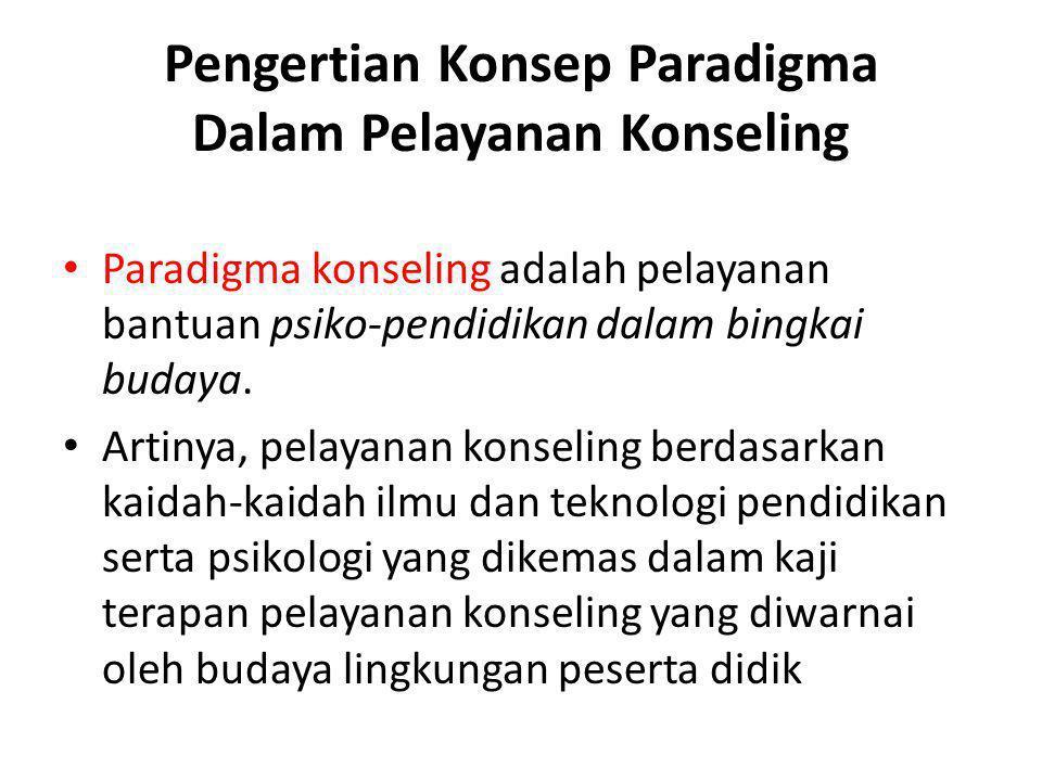 Landasan Bimbingan dan Konseling DR. AWALYA, M.Pd. Kons.